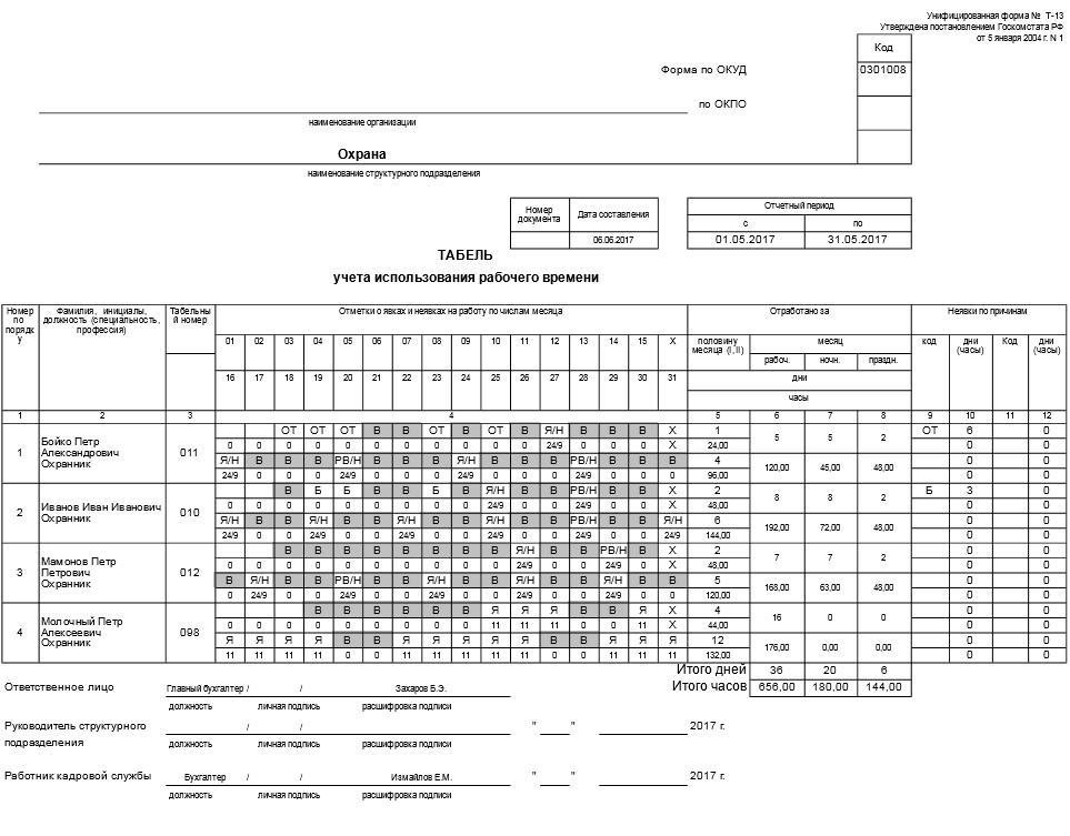 Подробнее: для начисления оплаты сверхурочных часов используется документ «оплата сверхурочных часов», в котором для каждого работника можно указать дату сверхурочной работы, количество часов, отработанных.